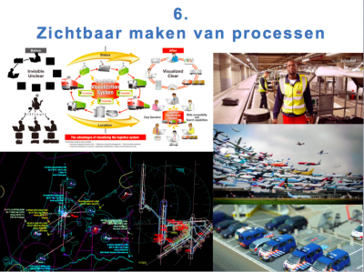 1_IBA HAarlemmermeer_in beeld brengen proces