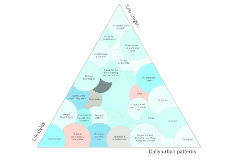 3_gebieds en trendanalyse_optie2
